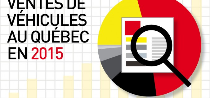 Statistiques: les ventes de véhicules au Québec en 2015