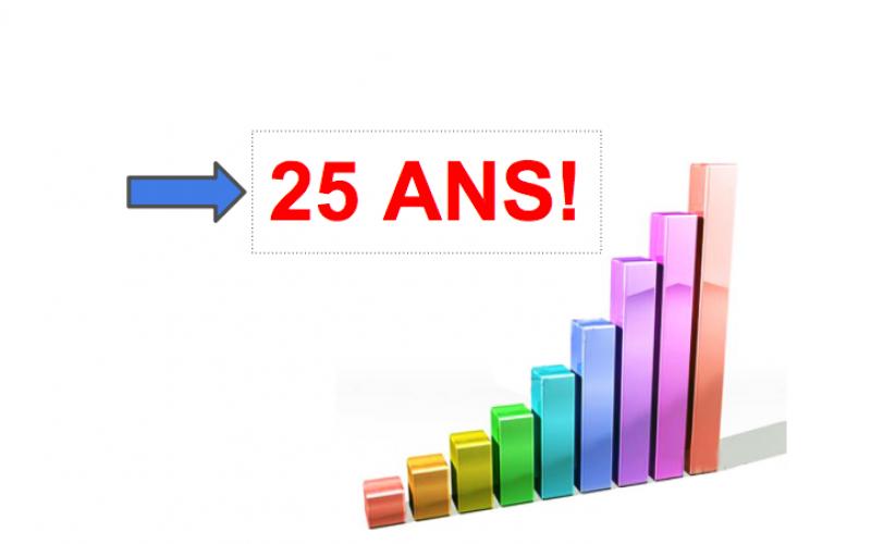 Stat de la semaine: 25 ans!