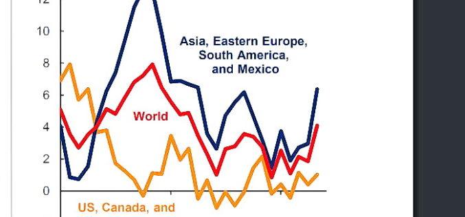 Selon Juan Manuel Herrera de la Banque Scotia, le protectionnisme américain demeure une menace