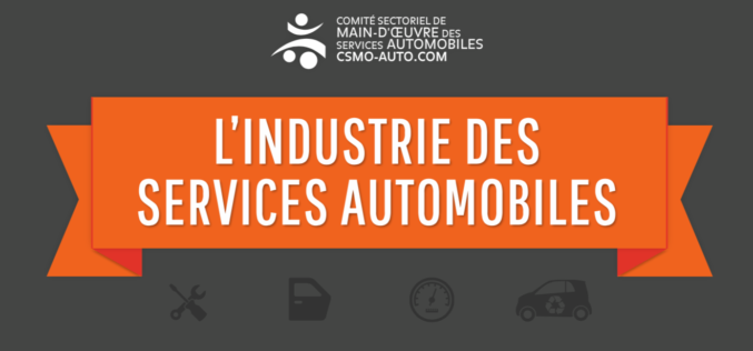 CSMO-Auto présente: le portrait de l'industrie automobile au Québec