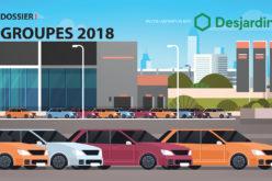 Tous les groupes de concessions automobiles au Québec