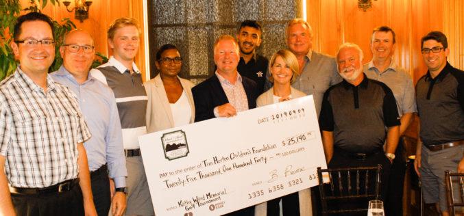 Le Tournoi de golf Kathy Ward de Canadian Black Book recueille plus de 25 000 $