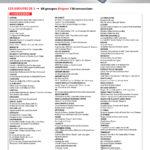Bottin de tous les groupes de concessionnaires du Québec 2019
