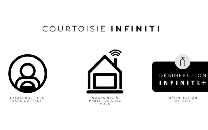 COURTOISIE INFINITI: la nouvelle expérience de magasinage en ligne