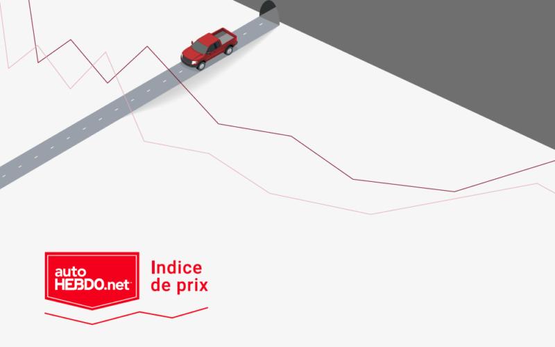 Le prix des voitures d'occasion en baisse de 4,8% par rapport à l'année dernière
