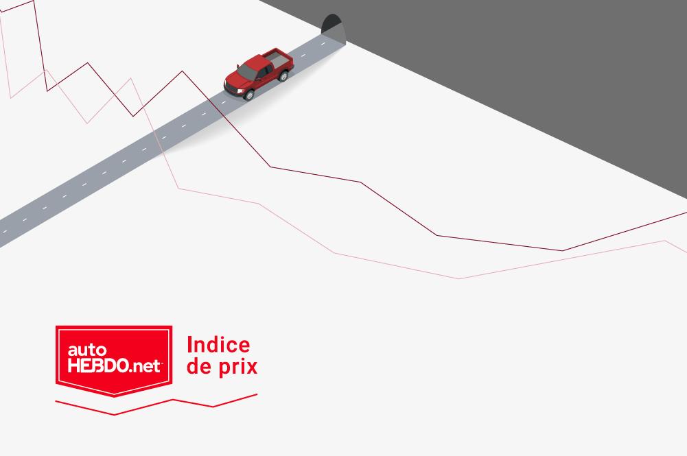 Rapport d'indice de prix d'autoHEBDO.net du mois de juin